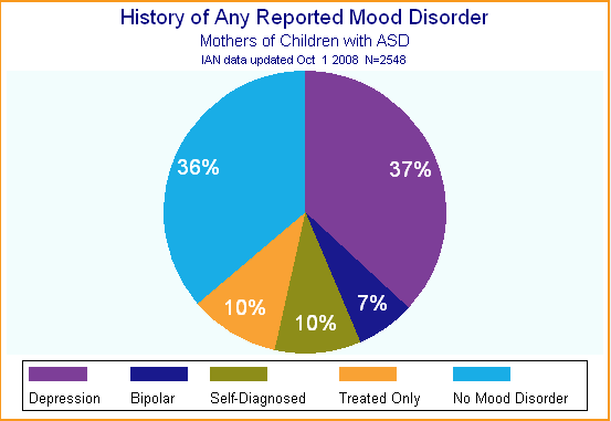 an analysis of the depression psychiatric disorder and the sadeness Lima - peru harare - zimbabwe madrid - spain kuala lumpur - malaysia manila - philippines jeddah - saudi arabia.